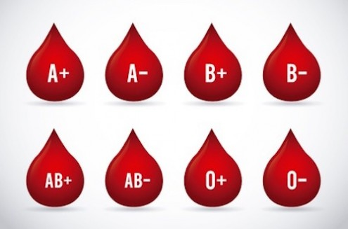 Blood Type Diet: What to Eat if You're A, B, AB, or O