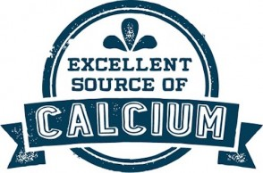 Debunking the Calcium Myth: Is It Safe for Your Heart?
