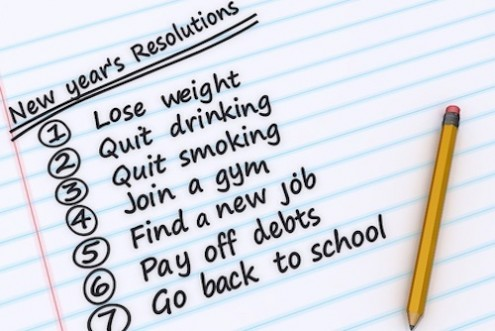 Avoid these 5 Triggers that Can Ruin Your Resolutions