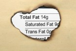 Why We Still Haven't Gotten Fat Right: The Saturated Fat Debate