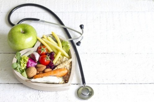 Dietary Changes to Prevent Heart Disease