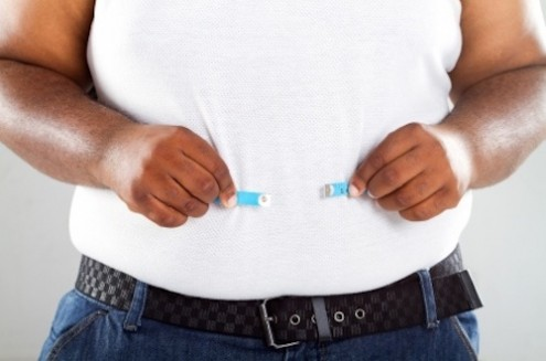 FAT-Flammation: A Dangerous Consequence of Excess Body Fat