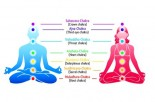 Healing Uses of Chakras